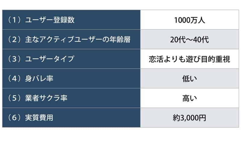 PCMAX早わかり表