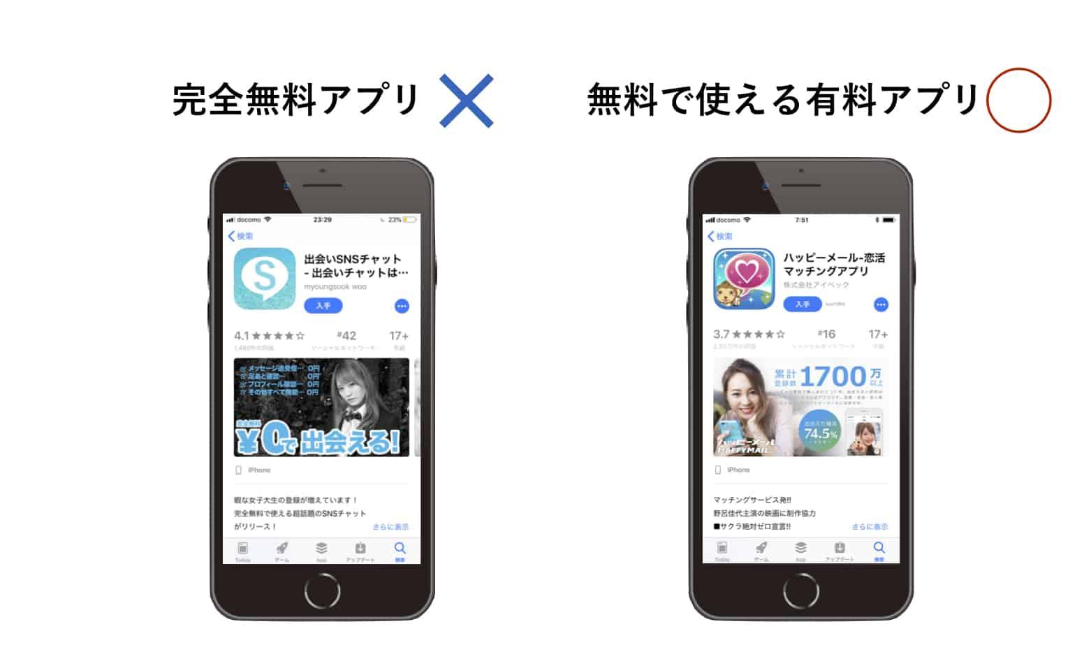 完全無料だが、使えないアプリと有料青売りの比較画像