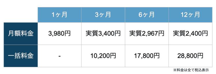 タップル料金表