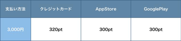 PCMAXの料金比較