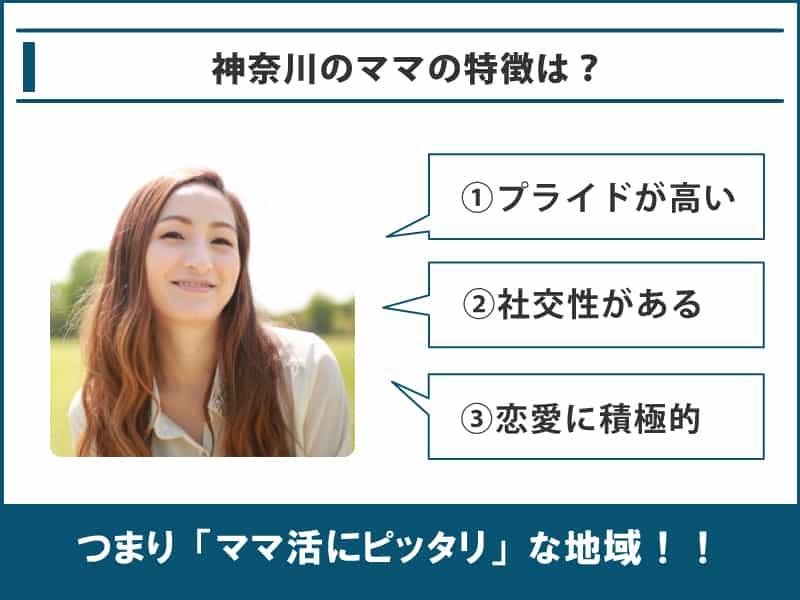 神奈川に住むママの特徴