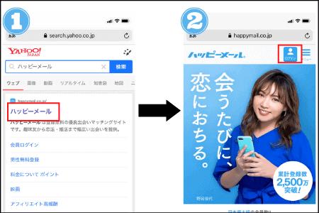 ハッピーメールのweb版のログイン方法