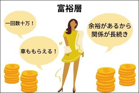富裕層の女性