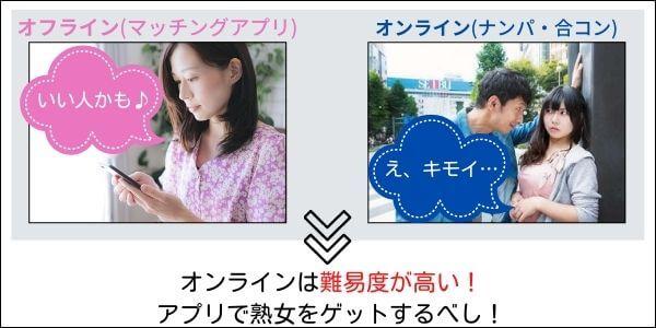 出会い系・マッチングアプリは熟女と出会える最高のツール